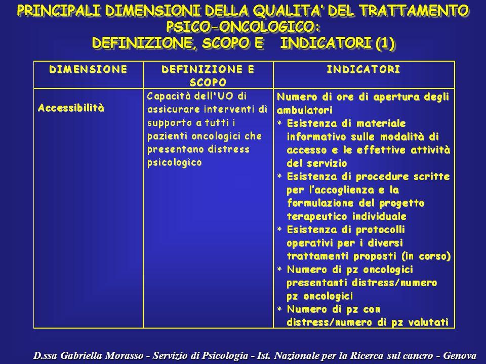 D.ssa Gabriella Morasso - Servizio di Psicologia - Ist. Nazionale per la Ricerca sul cancro - Genova PRINCIPALI DIMENSIONI DELLA QUALITA DEL TRATTAMEN