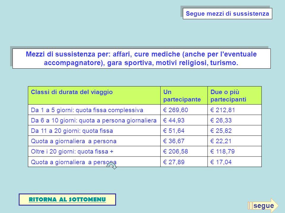 Mezzi di sussistenza per: affari, cure mediche (anche per l eventuale accompagnatore), gara sportiva, motivi religiosi, turismo.