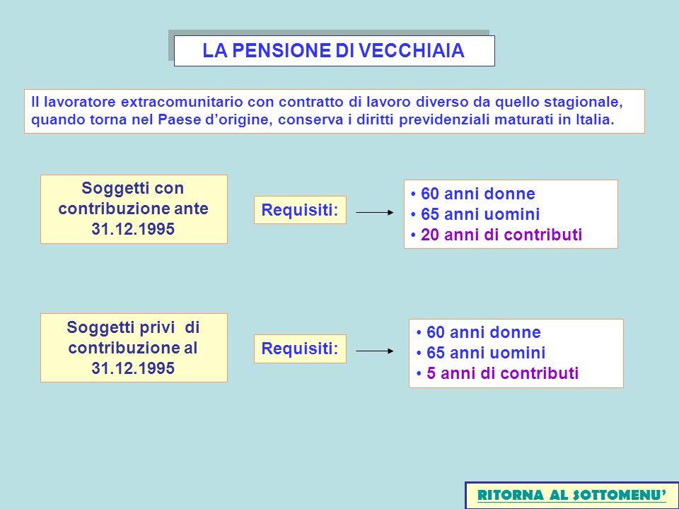 LA PENSIONE DI VECCHIAIA Soggetti con contribuzione ante 31.12.1995 Requisiti: 60 anni donne 65 anni uomini 20 anni di contributi Soggetti privi di contribuzione al 31.12.1995 RITORNA AL SOTTOMENU Il lavoratore extracomunitario con contratto di lavoro diverso da quello stagionale, quando torna nel Paese dorigine, conserva i diritti previdenziali maturati in Italia.