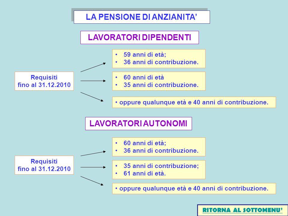 LA PENSIONE DI ANZIANITA LAVORATORI DIPENDENTI Requisiti fino al 31.12.2010 59 anni di età; 36 anni di contribuzione.