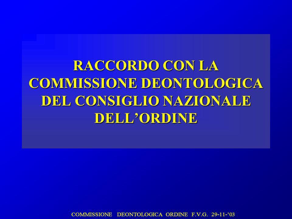 RACCORDO CON LA COMMISSIONE DEONTOLOGICA DEL CONSIGLIO NAZIONALE DELLORDINE COMMISSIONE DEONTOLOGICA ORDINE F.V.G.