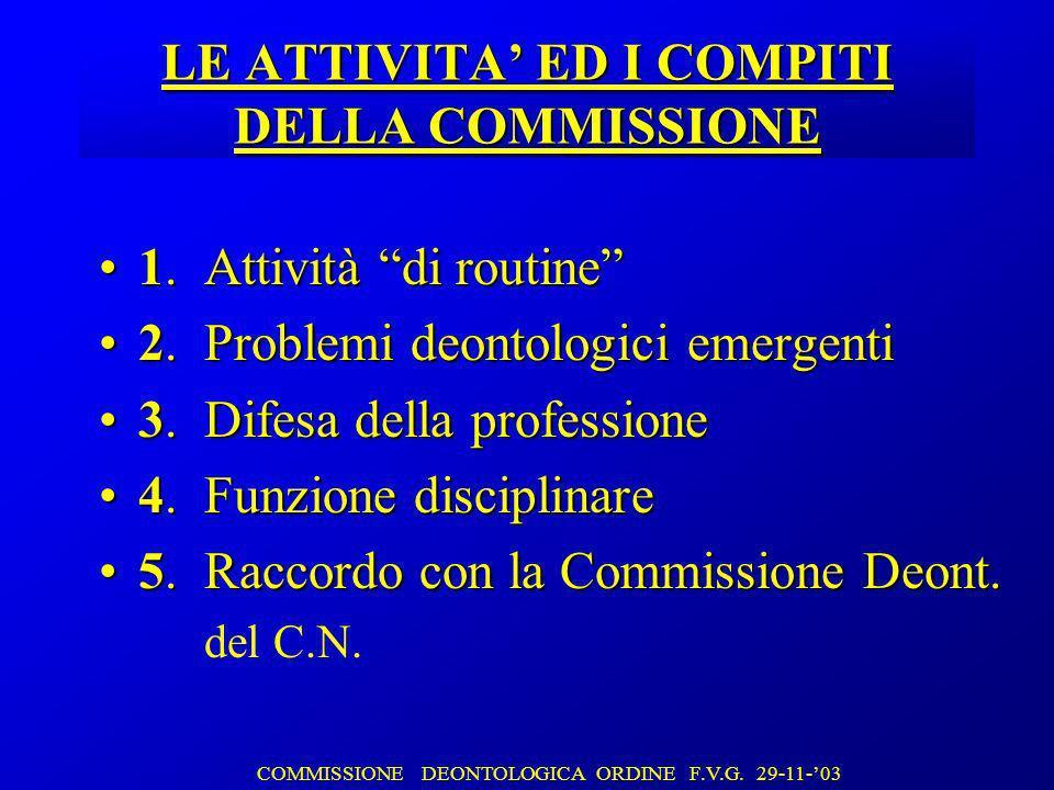 LE ATTIVITA ED I COMPITI DELLA COMMISSIONE 1. Attività di routine1.