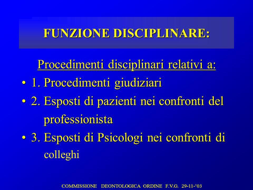 FUNZIONE DISCIPLINARE: Procedimenti disciplinari relativi a: 1.