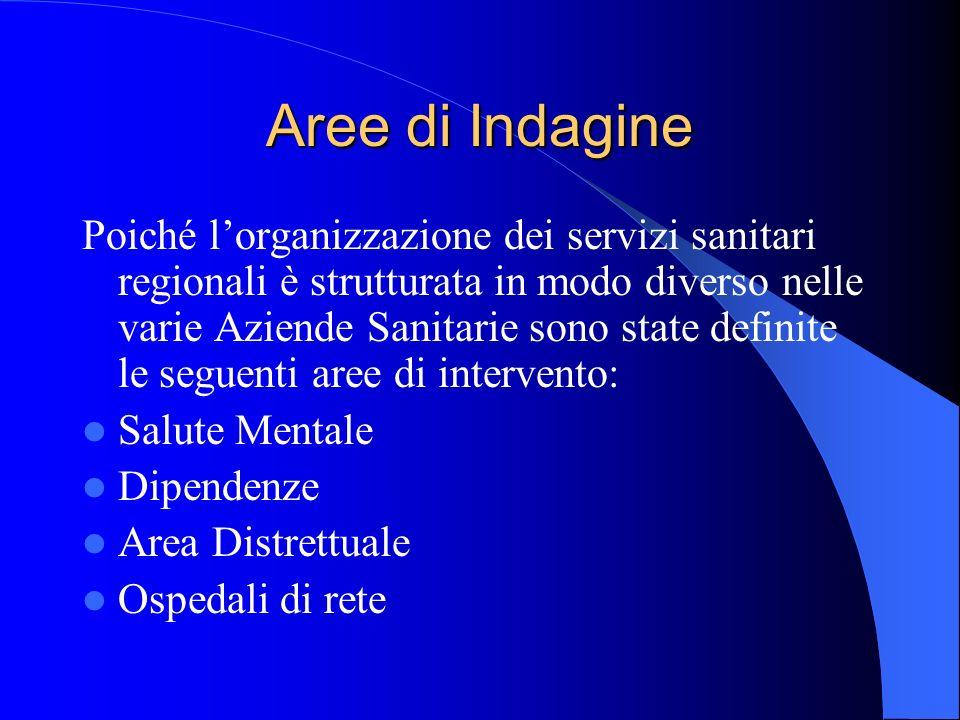 Area distrettuale Minori Età Evolutiva Handicap Adulti Consultori Familiari Altri servizi/ambulatori