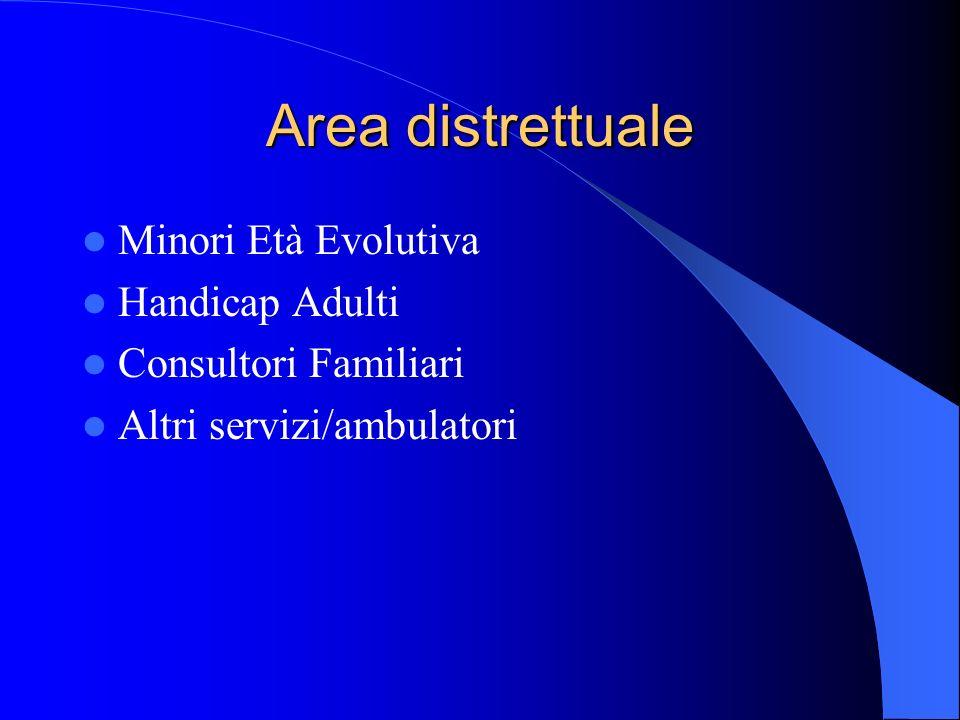 Ospedali Sono state rilevate con apposita scheda le risorse presenti : Nelle 3 Aziende Ospedaliere di Ts, Ud, Pn Nei due IRCCS: Burlo G.