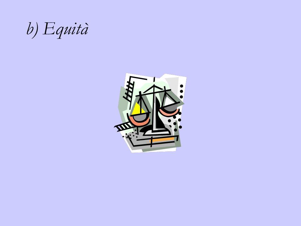 b) Equità