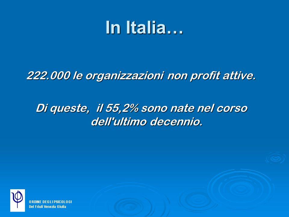 In Italia… 222.000 le organizzazioni non profit attive. Di queste, il 55,2% sono nate nel corso dell'ultimo decennio.
