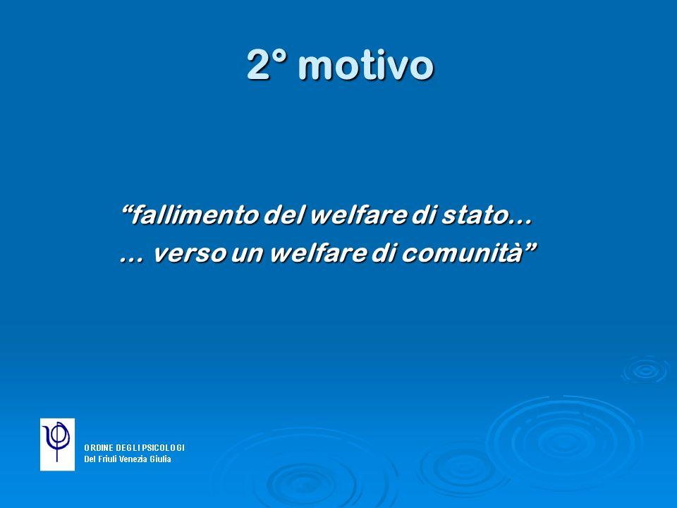 2° motivo fallimento del welfare di stato… … verso un welfare di comunità