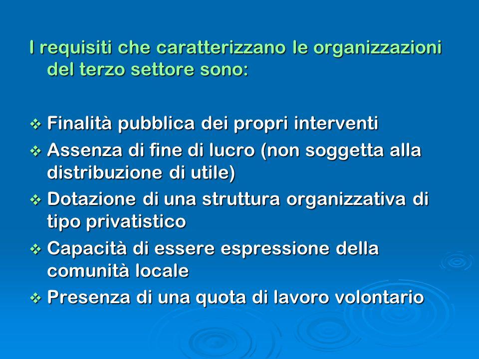 I requisiti che caratterizzano le organizzazioni del terzo settore sono: Finalità pubblica dei propri interventi Finalità pubblica dei propri interven