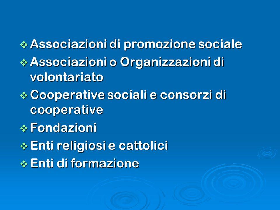 Associazioni di promozione sociale Associazioni di promozione sociale Associazioni o Organizzazioni di volontariato Associazioni o Organizzazioni di v