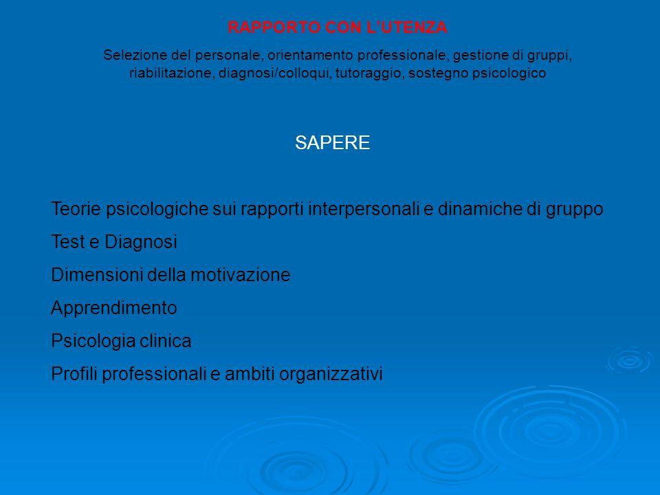 RAPPORTO CON LUTENZA Selezione del personale, orientamento professionale, gestione di gruppi, riabilitazione, diagnosi/colloqui, tutoraggio, sostegno