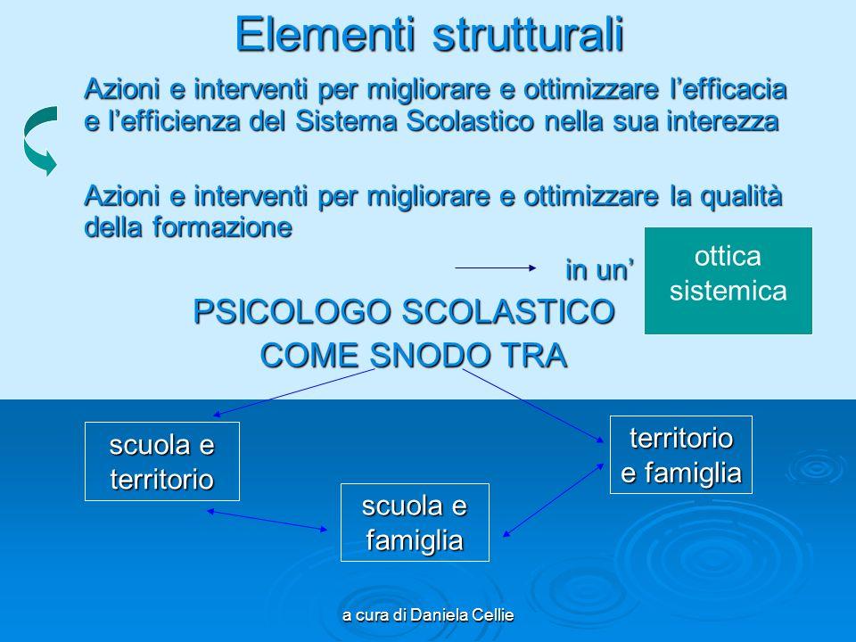 a cura di Daniela Cellie Elementi strutturali Azioni e interventi per migliorare e ottimizzare lefficacia e lefficienza del Sistema Scolastico nella s