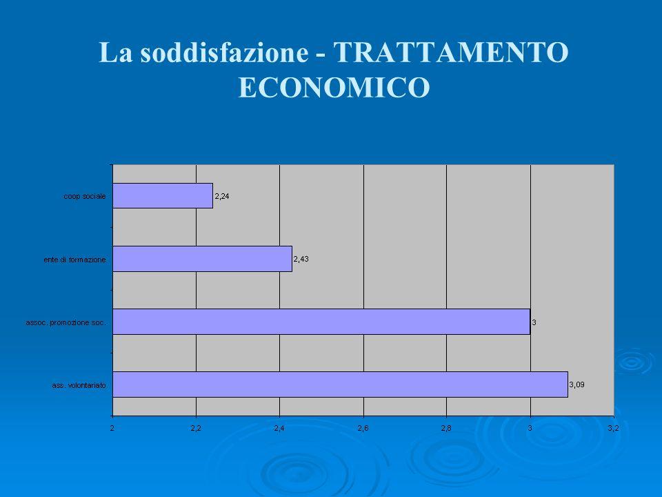 La soddisfazione - TRATTAMENTO ECONOMICO