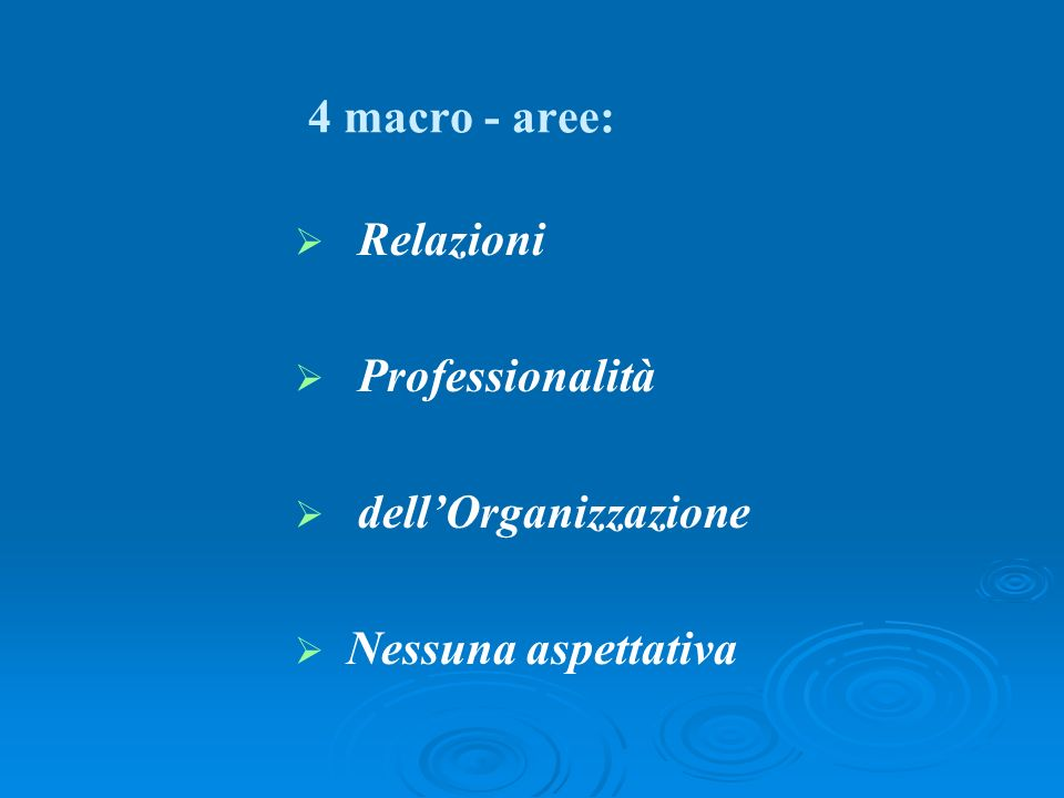 4 macro - aree: Relazioni Professionalità dellOrganizzazione Nessuna aspettativa