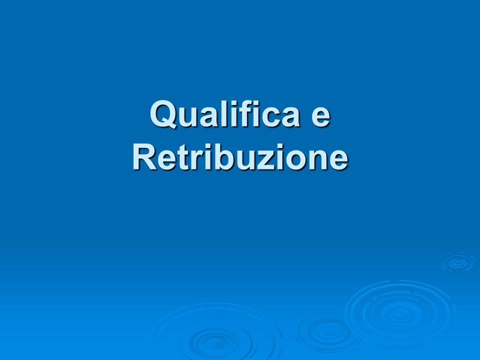 Qualifica e Retribuzione