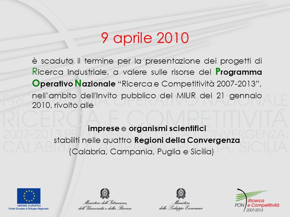 I numeri 533 progetti presentati coinvolgimento di 258 Grandi imprese, 319 Medie e 1169 tra Piccole e Micro-imprese, in collaborazione con più di 200 fra Università, Enti e altri Organismi di Ricerca domanda di investimento complessivo di circa 6 miliardi di Euro.