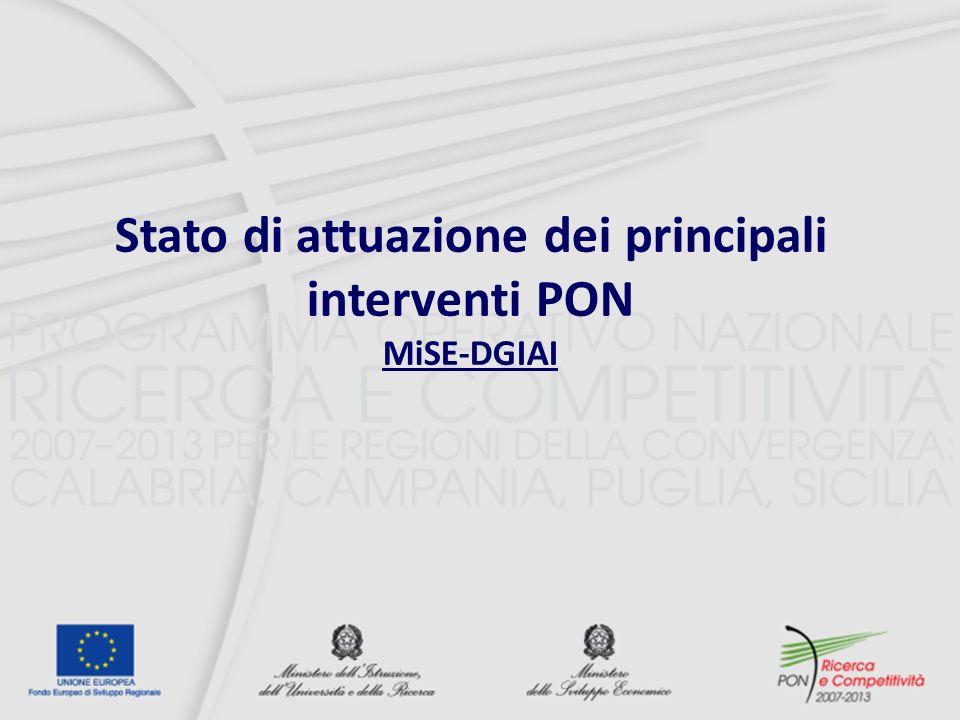 Stato di attuazione dei principali interventi PON MiSE-DGIAI