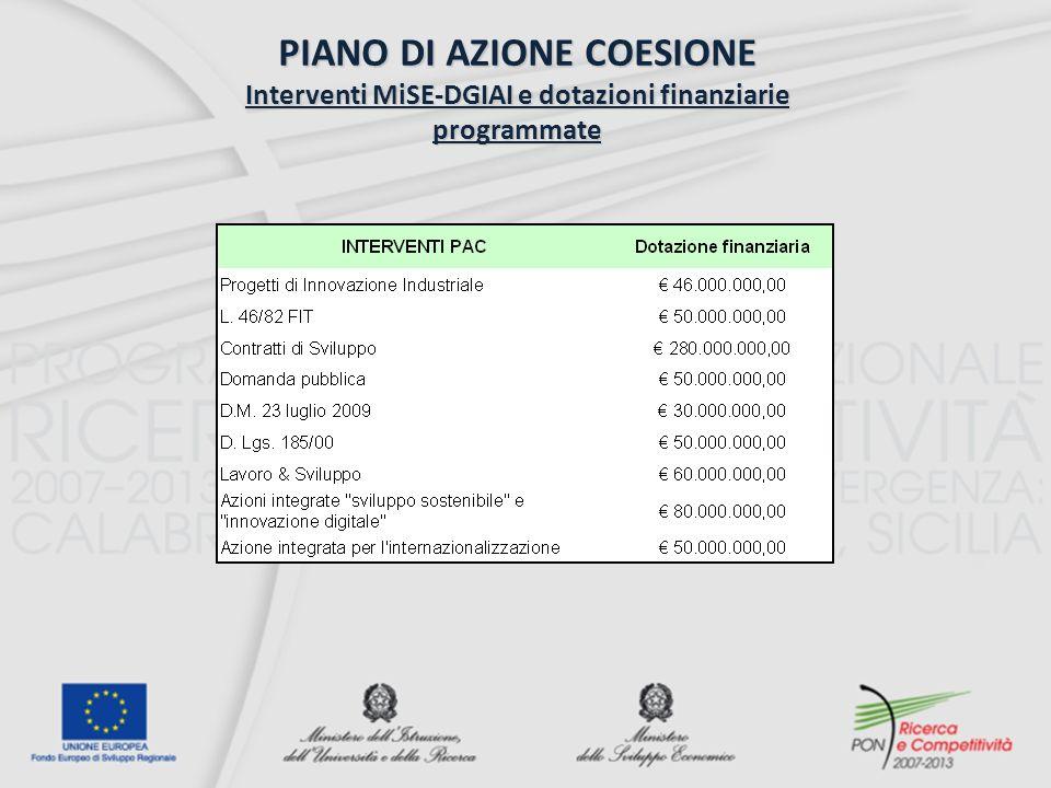 PIANO DI AZIONE COESIONE Interventi MiSE-DGIAI e dotazioni finanziarie programmate
