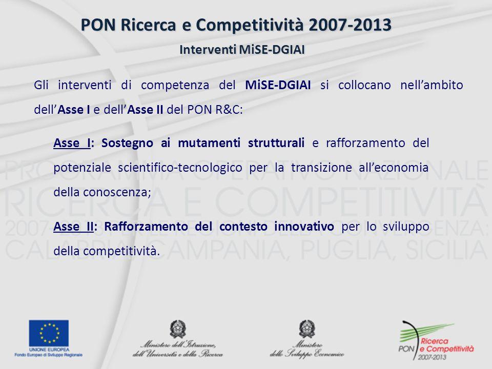 Gli interventi di competenza del MiSE-DGIAI si collocano nellambito dellAsse I e dellAsse II del PON R&C: PON Ricerca e Competitività 2007-2013 Interventi MiSE-DGIAI Asse I: Sostegno ai mutamenti strutturali e rafforzamento del potenziale scientifico-tecnologico per la transizione alleconomia della conoscenza; Asse II: Rafforzamento del contesto innovativo per lo sviluppo della competitività.