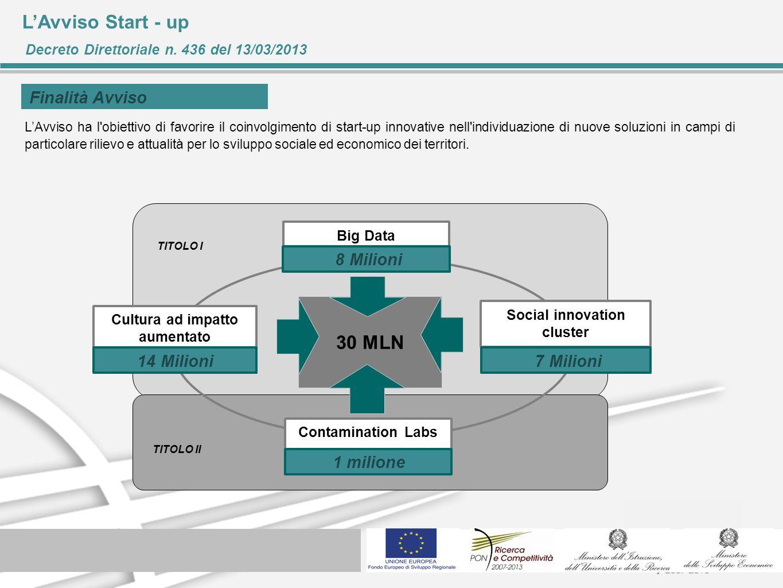 LAvviso Start - up Decreto Direttoriale n. 436 del 13/03/2013 Finalità Avviso LAvviso ha l'obiettivo di favorire il coinvolgimento di start-up innovat