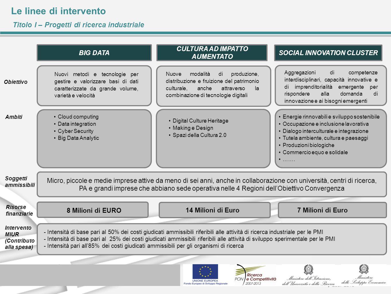 Le linee di intervento Titolo I – Progetti di ricerca industriale Nuovi metodi e tecnologie per gestire e valorizzare basi di dati caratterizzate da g