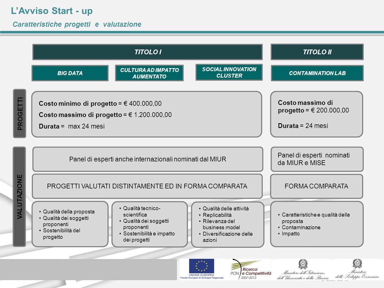 LAvviso Start - up Caratteristiche progetti e valutazione TITOLO I TITOLO II BIG DATA CULTURA AD IMPATTO AUMENTATO SOCIAL INNOVATION CLUSTER CONTAMINA