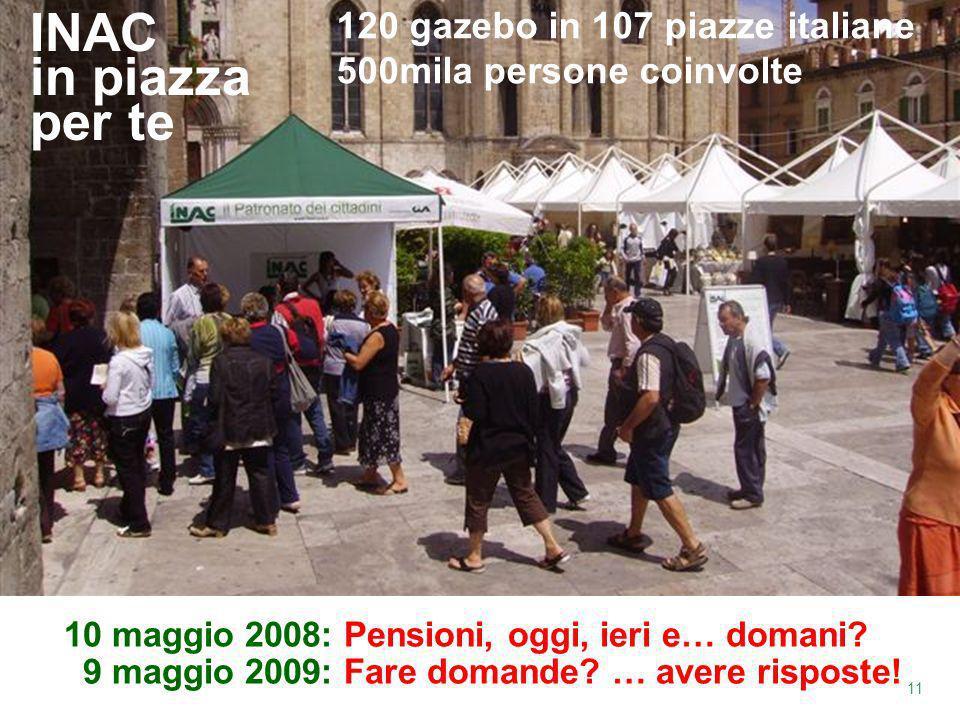 11 INAC in piazza per te 120 gazebo in 107 piazze italiane 500mila persone coinvolte 10 maggio 2008: Pensioni, oggi, ieri e… domani.