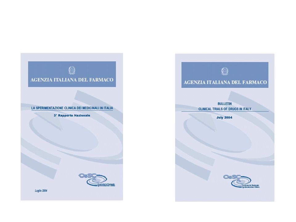 1.Procedura di screening lineare a fasi Tempi 0123456 Anni - Totale 14 Registrazione Fase III Fase II Fase I Preclinica Discovery Fumero Silvano.
