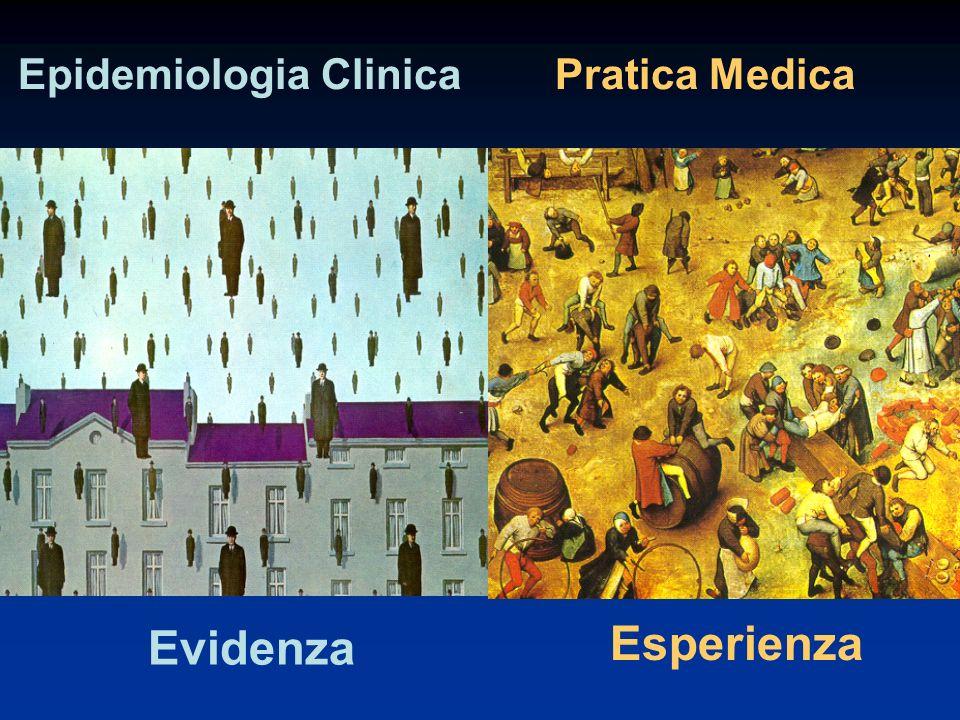 Evidenza Esperienza Epidemiologia Clinica Pratica Medica
