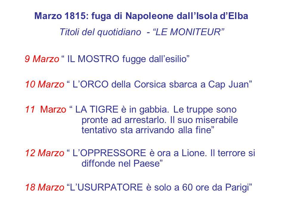 9 Marzo IL MOSTRO fugge dallesilio 10 Marzo LORCO della Corsica sbarca a Cap Juan 11 Marzo LA TIGRE è in gabbia.