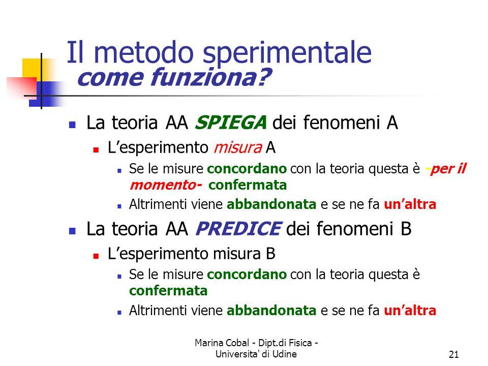 Marina Cobal - Dipt.di Fisica - Universita' di Udine21 Il metodo sperimentale come funziona? La teoria AA SPIEGA dei fenomeni A Lesperimento misura A