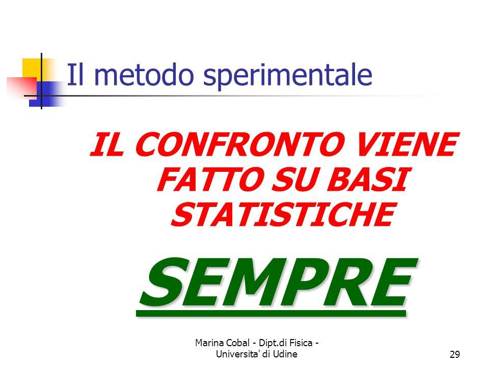 Marina Cobal - Dipt.di Fisica - Universita' di Udine29 Il metodo sperimentale IL CONFRONTO VIENE FATTO SU BASI STATISTICHESEMPRE