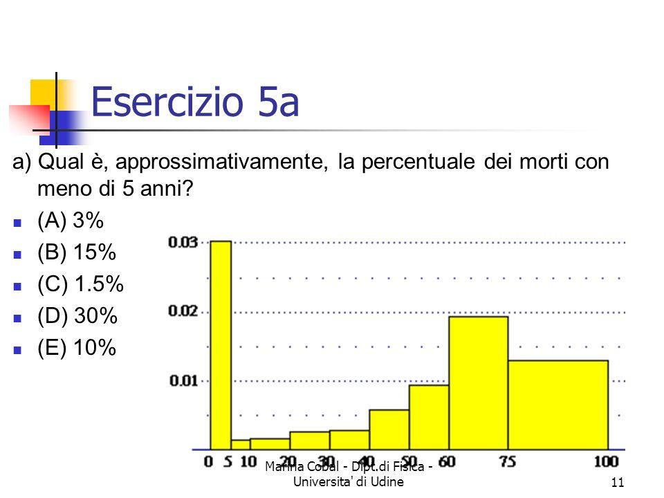 Marina Cobal - Dipt.di Fisica - Universita' di Udine10 Esercizio 5 Distribuzione delle età dei morti in Italia nel 1951 per classi di eta. Le aree dei