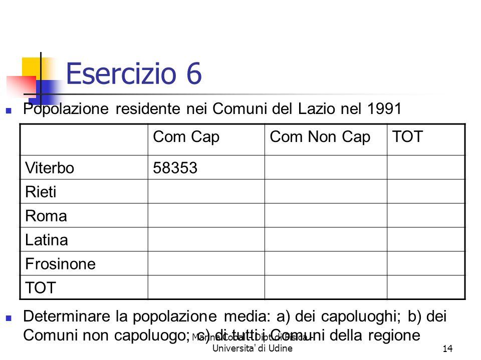 Marina Cobal - Dipt.di Fisica - Universita' di Udine13 Soluzione 5b La mediana divide a metà le aree e non risente di come il 50% di area alla sua sin