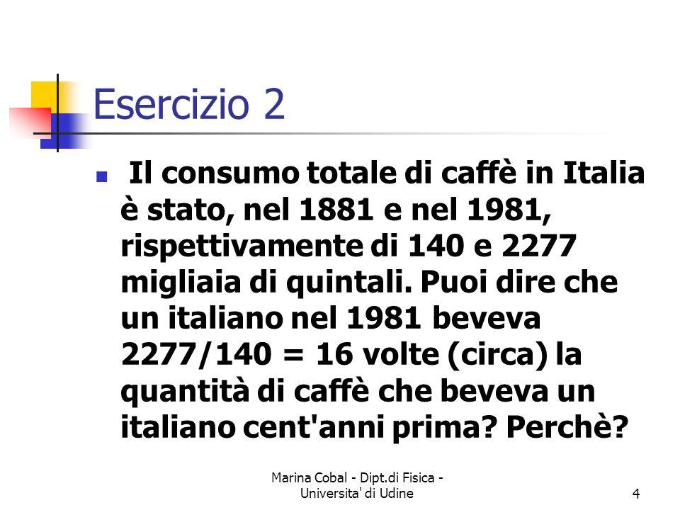 Marina Cobal - Dipt.di Fisica - Universita' di Udine3 Soluzione 1 La media dei voti è SommaVoti/NumeroVoti. Se la media di 14 voti è (esattamente) 27,