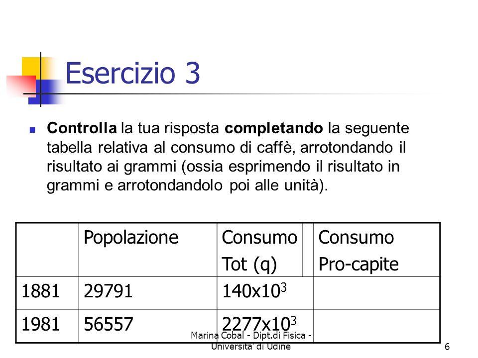 Marina Cobal - Dipt.di Fisica - Universita' di Udine5 Soluzione 2 No, poiché è aumentato non solo il consumo di caffè ma anche la popolazione: il rapp
