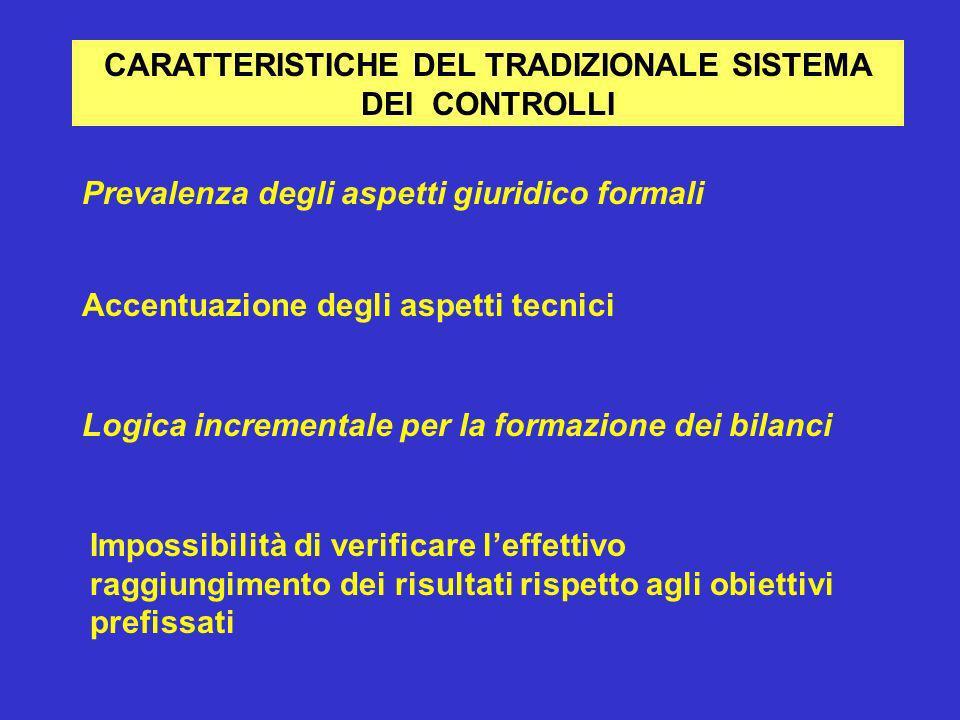 CARATTERISTICHE DEL TRADIZIONALE SISTEMA DEI CONTROLLI Prevalenza degli aspetti giuridico formali Accentuazione degli aspetti tecnici Logica increment