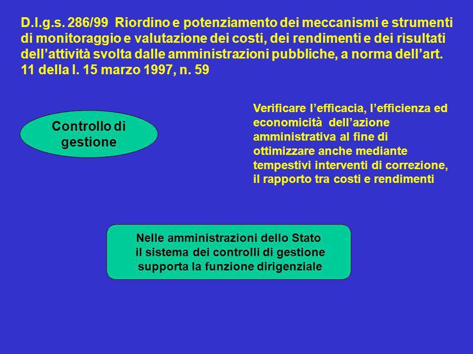 D.l.g.s. 286/99 Riordino e potenziamento dei meccanismi e strumenti di monitoraggio e valutazione dei costi, dei rendimenti e dei risultati dellattivi