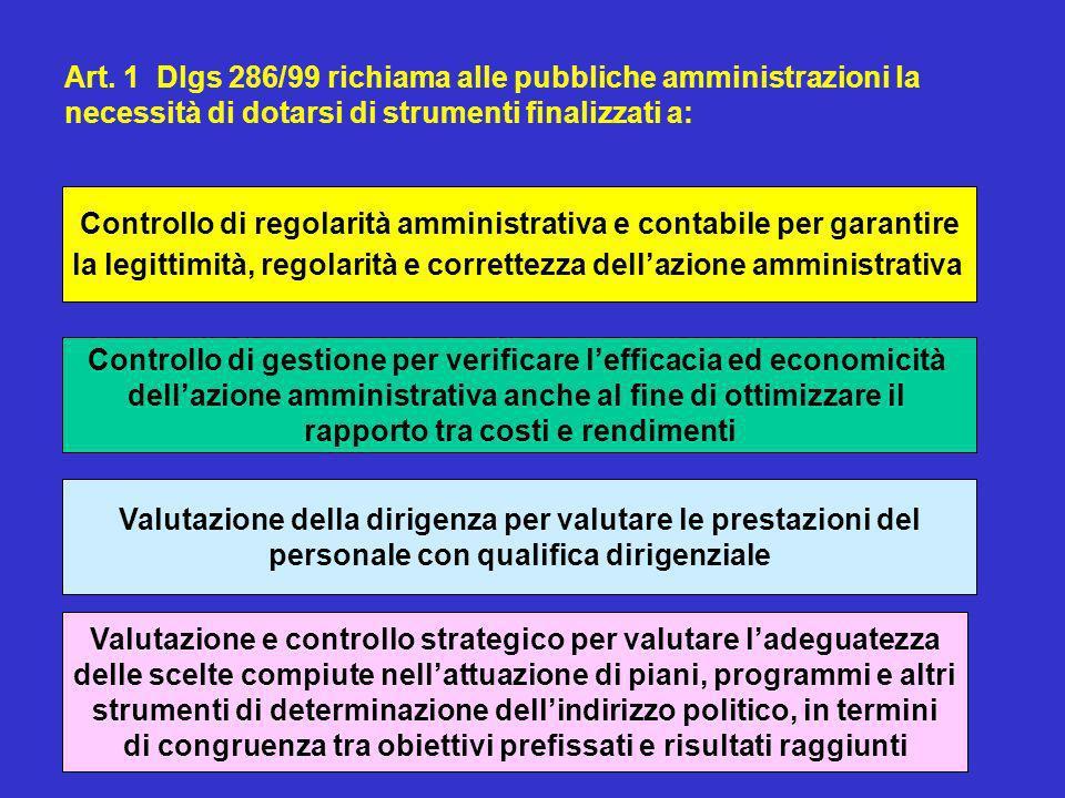 Art. 1 Dlgs 286/99 richiama alle pubbliche amministrazioni la necessità di dotarsi di strumenti finalizzati a: Controllo di regolarità amministrativa