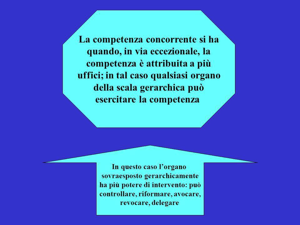 La competenza concorrente si ha quando, in via eccezionale, la competenza è attribuita a più uffici; in tal caso qualsiasi organo della scala gerarchi
