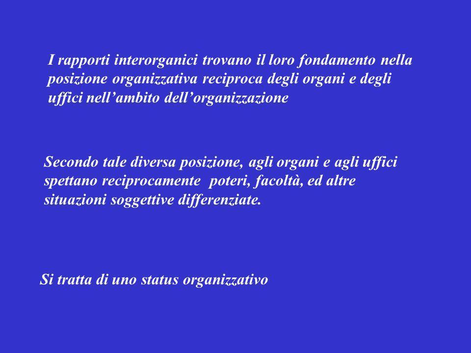 I rapporti interorganici trovano il loro fondamento nella posizione organizzativa reciproca degli organi e degli uffici nellambito dellorganizzazione