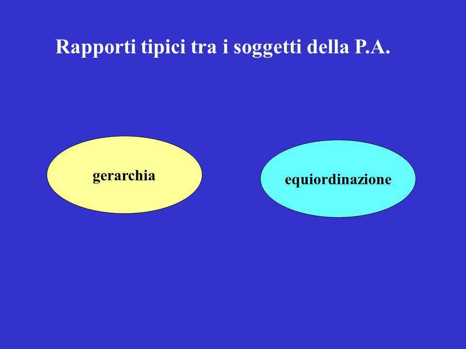 Rapporti tipici tra i soggetti della P.A. gerarchia equiordinazione