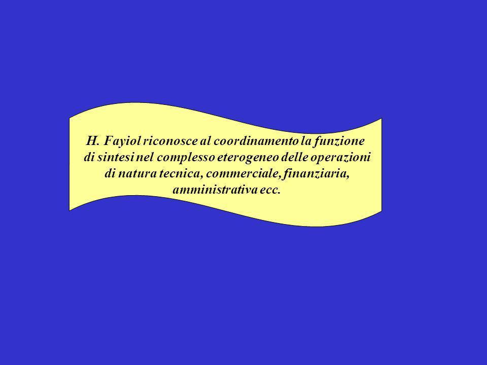 H. Fayiol riconosce al coordinamento la funzione di sintesi nel complesso eterogeneo delle operazioni di natura tecnica, commerciale, finanziaria, amm