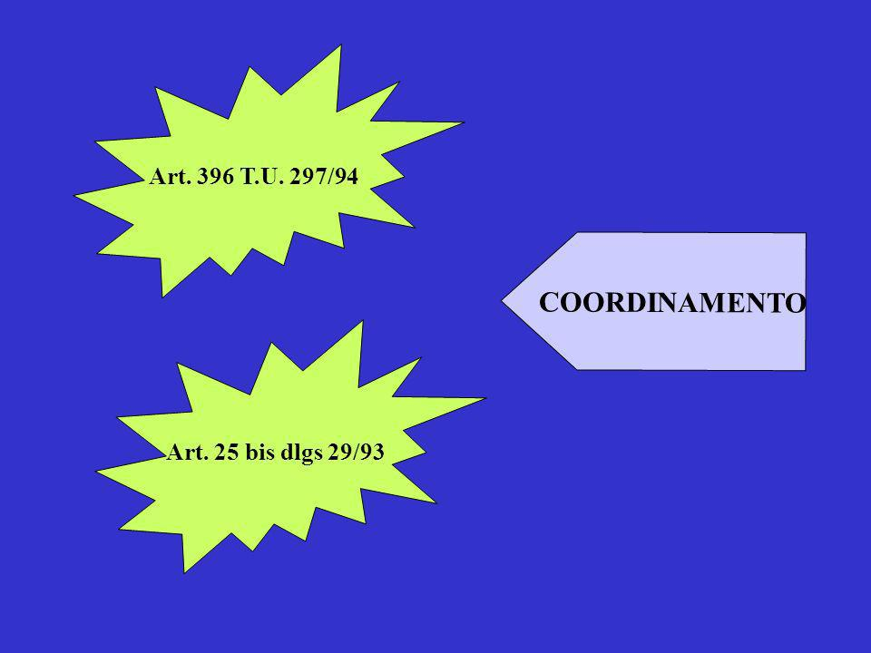 Art. 396 T.U. 297/94 Art. 25 bis dlgs 29/93 COORDINAMENTO