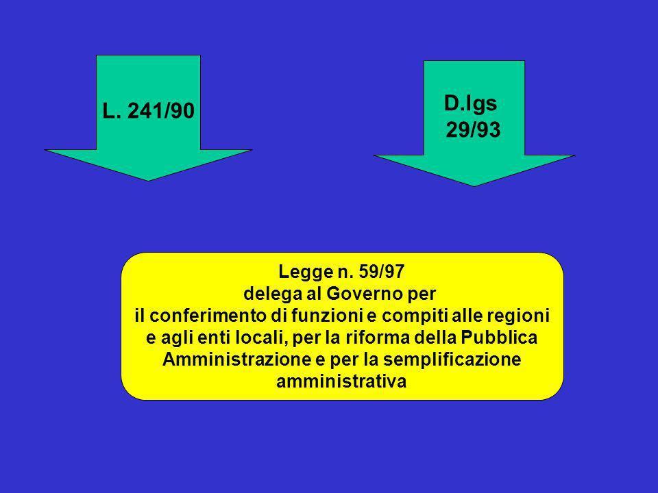 L. 241/90 D.lgs 29/93 Legge n. 59/97 delega al Governo per il conferimento di funzioni e compiti alle regioni e agli enti locali, per la riforma della