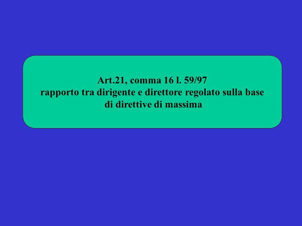 Art.21, comma 16 l. 59/97 rapporto tra dirigente e direttore regolato sulla base di direttive di massima