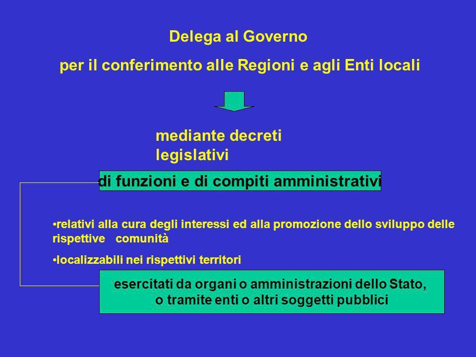 Delega al Governo per il conferimento alle Regioni e agli Enti locali mediante decreti legislativi di funzioni e di compiti amministrativi relativi al