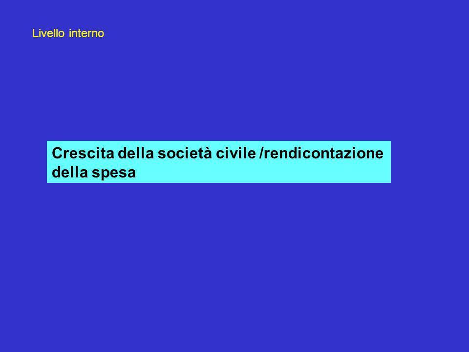 Crescita della società civile /rendicontazione della spesa Livello interno