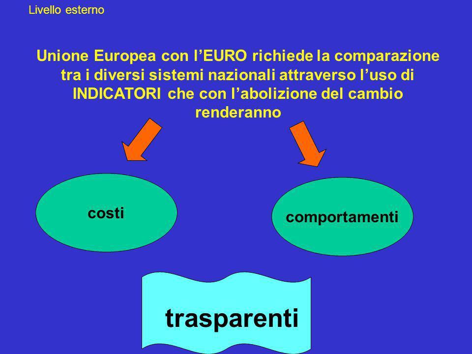 Unione Europea con lEURO richiede la comparazione tra i diversi sistemi nazionali attraverso luso di INDICATORI che con labolizione del cambio rendera