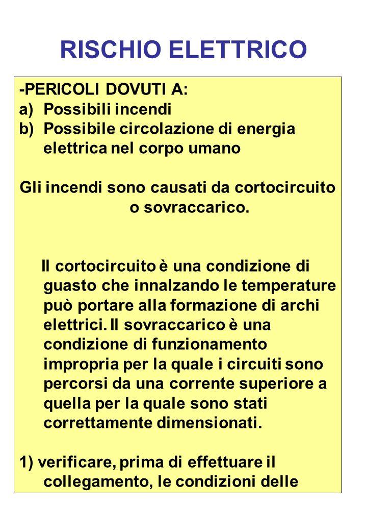 RISCHIO ELETTRICO -PERICOLI DOVUTI A: a)Possibili incendi b)Possibile circolazione di energia elettrica nel corpo umano Gli incendi sono causati da co